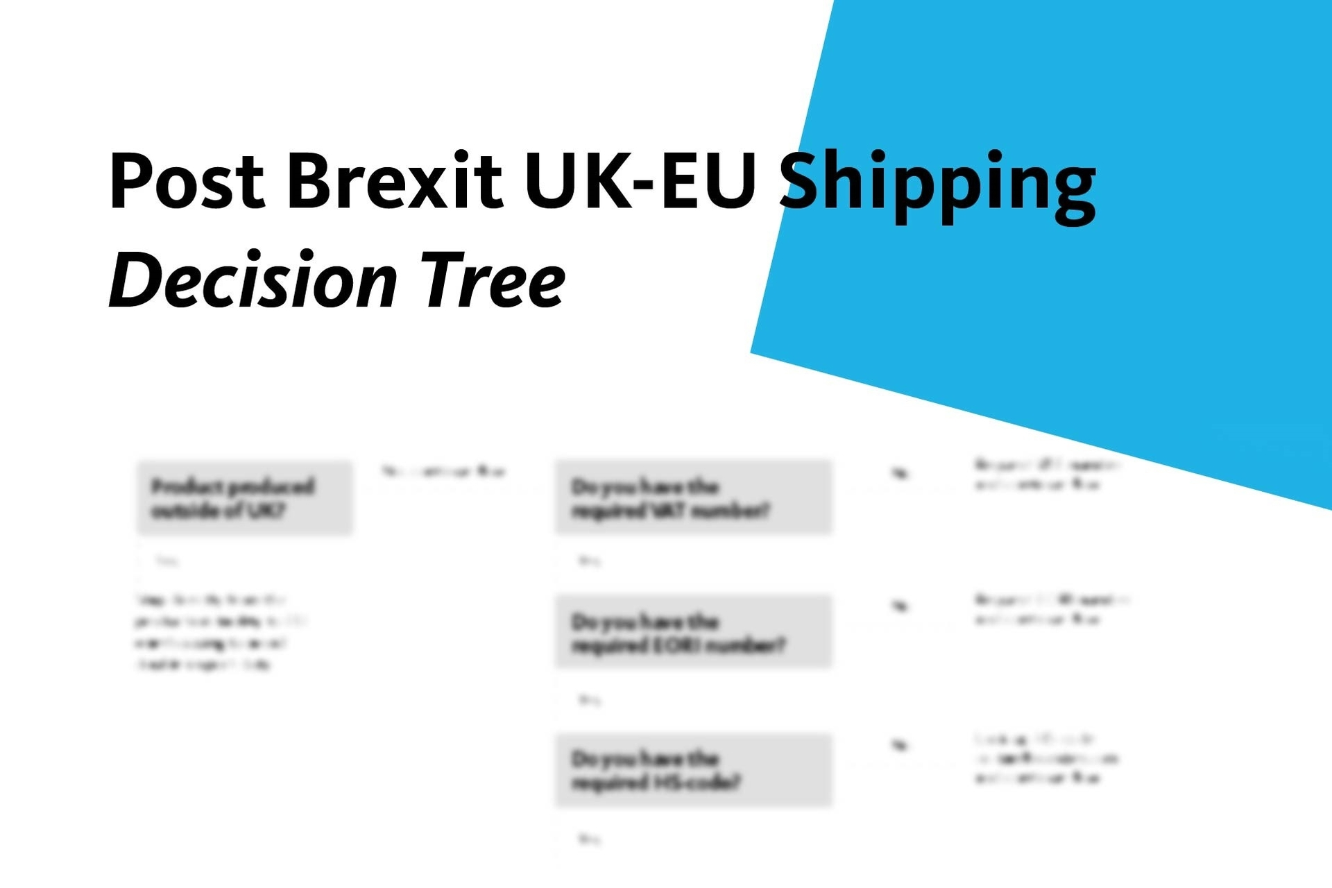 Practical Shipping Advice: Post Brexit UK-EU Shipping Decision Tree