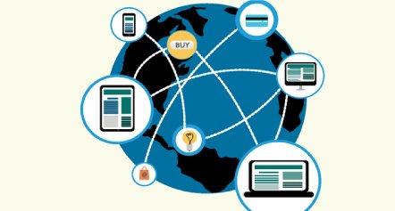 Dominar el arte de cross-border e-commerce