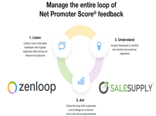 zenloop & Salesupply kooperieren: Mit NPS-Messung & Outsourcing zur perfekten Customer Experience